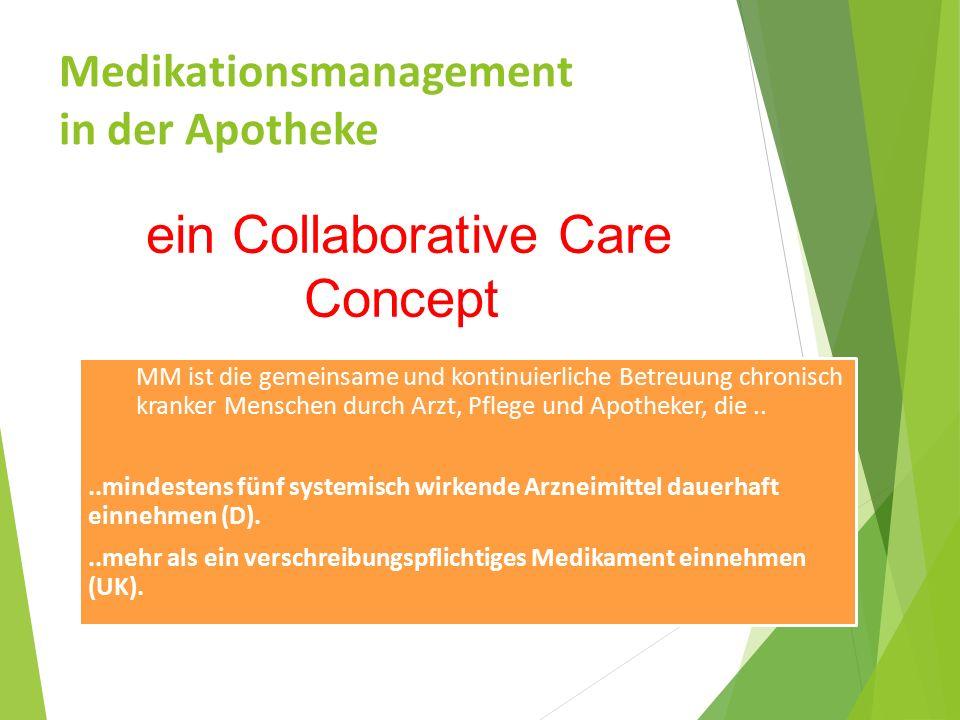 Medikationsmanagement in der Apotheke