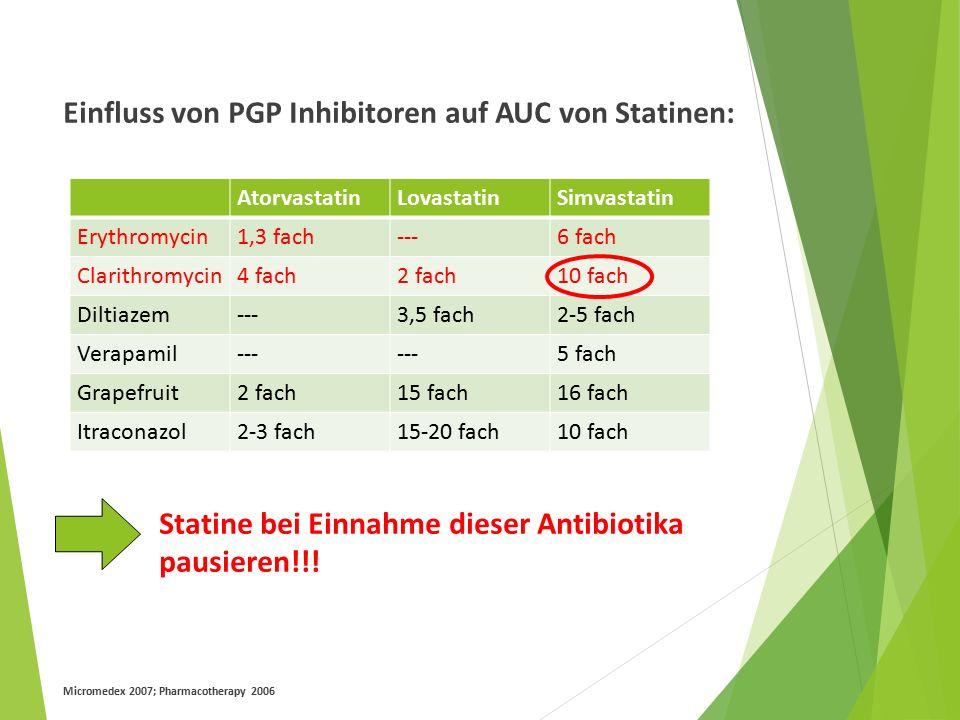 Einfluss von PGP Inhibitoren auf AUC von Statinen: