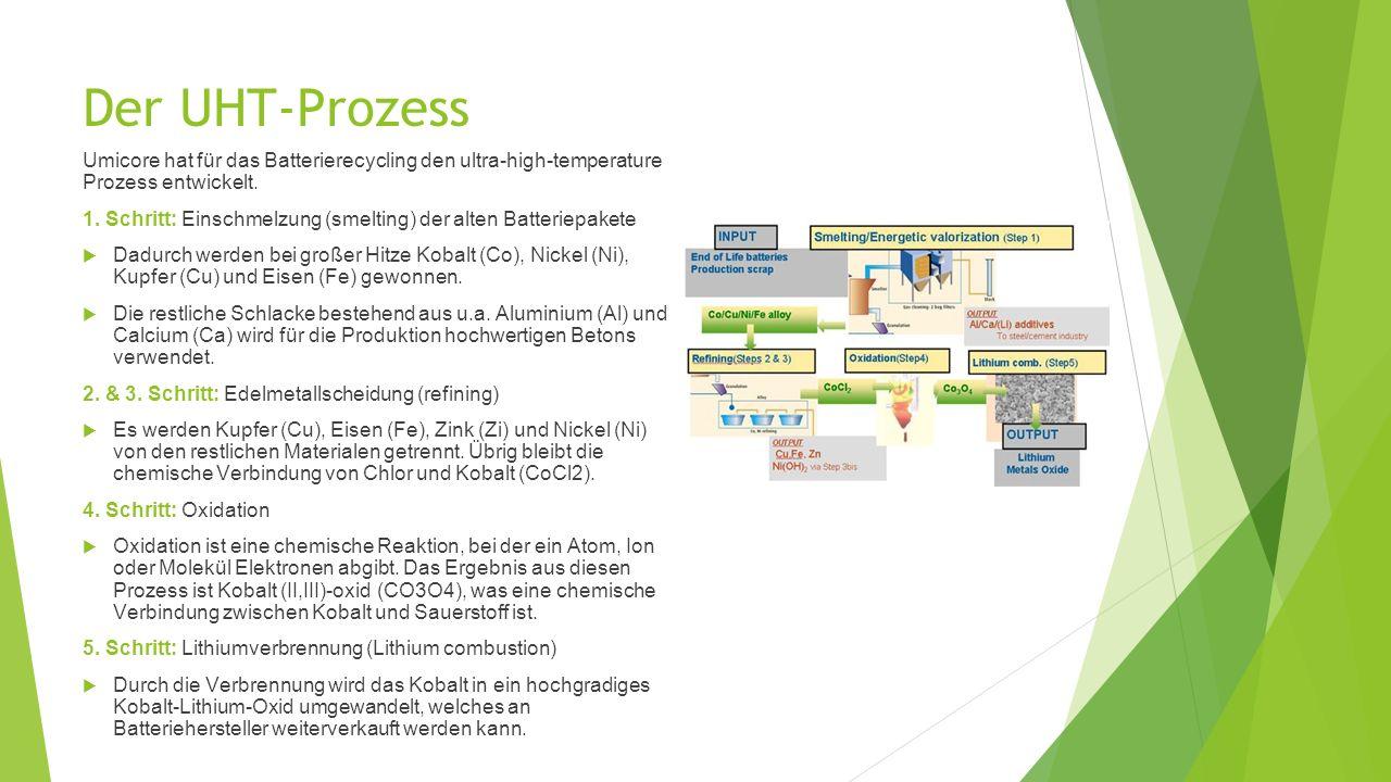 Der UHT-Prozess Umicore hat für das Batterierecycling den ultra-high-temperature Prozess entwickelt.