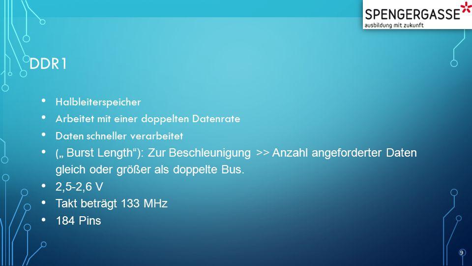 DDR1 Halbleiterspeicher Arbeitet mit einer doppelten Datenrate