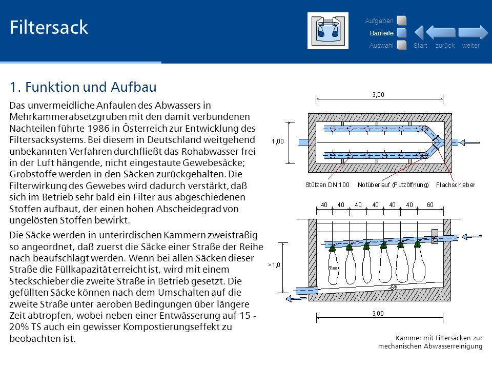 Filtersack 1. Funktion und Aufbau