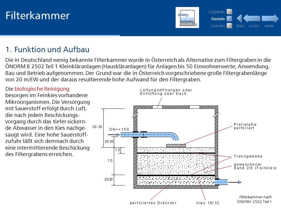 Filterkammer 1. Funktion und Aufbau