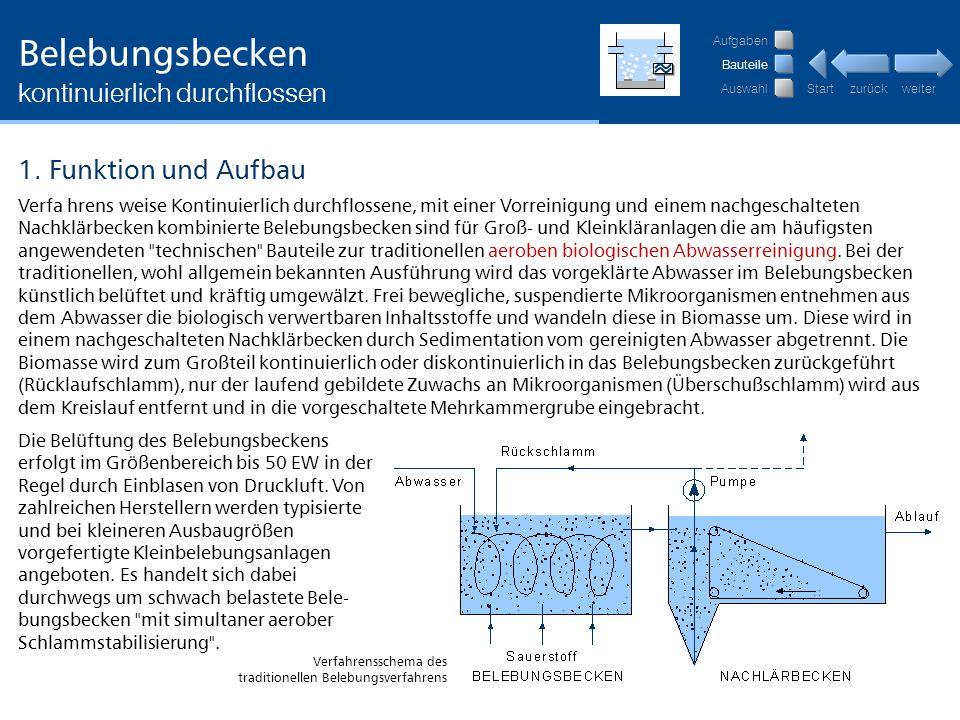 Belebungsbecken kontinuierlich durchflossen 1. Funktion und Aufbau
