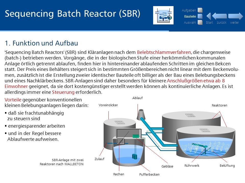 Sequencing Batch Reactor (SBR)
