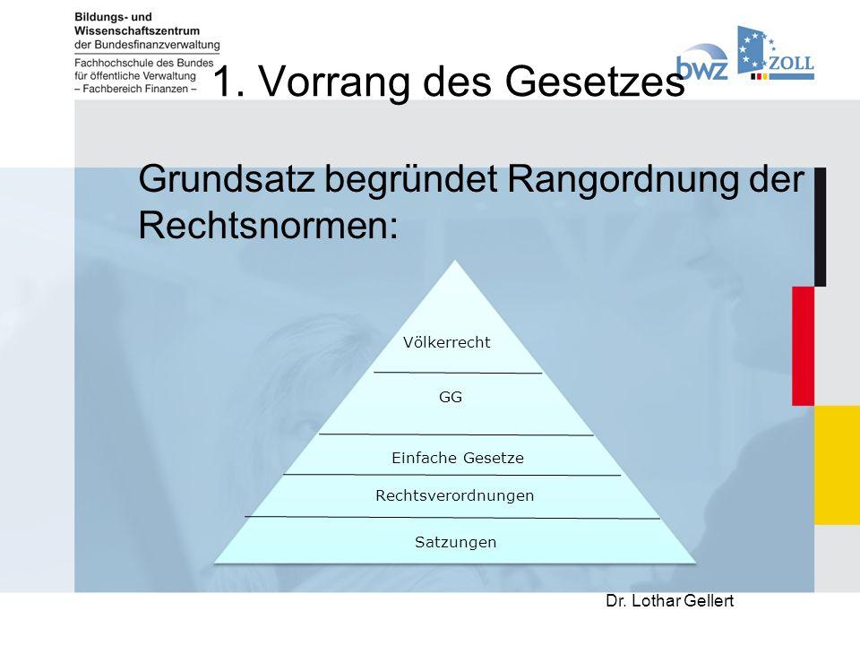 1. Vorrang des Gesetzes Grundsatz begründet Rangordnung der Rechtsnormen: Völkerrecht. GG. Einfache Gesetze.