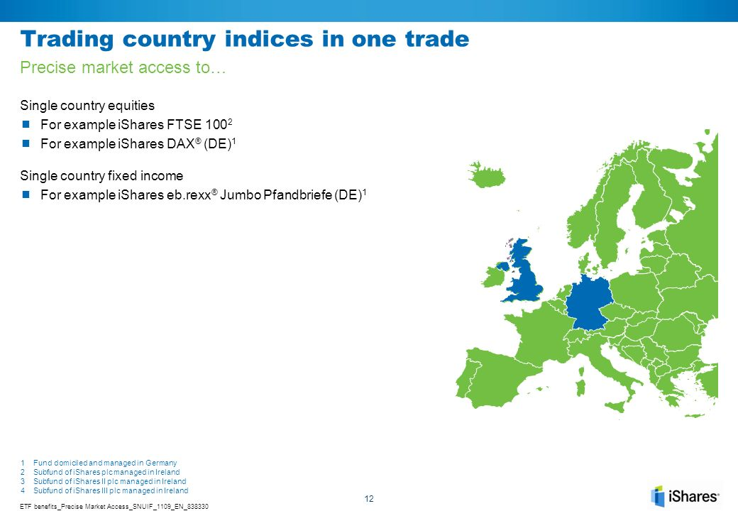 Trading country indices in one trade