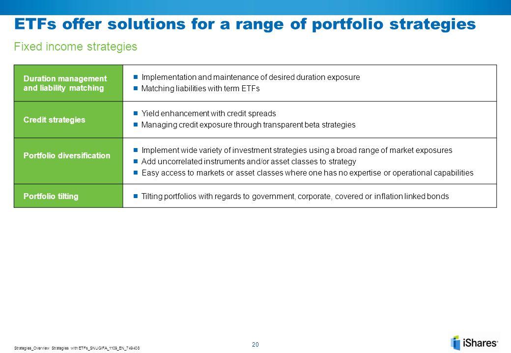 ETFs offer solutions for a range of portfolio strategies