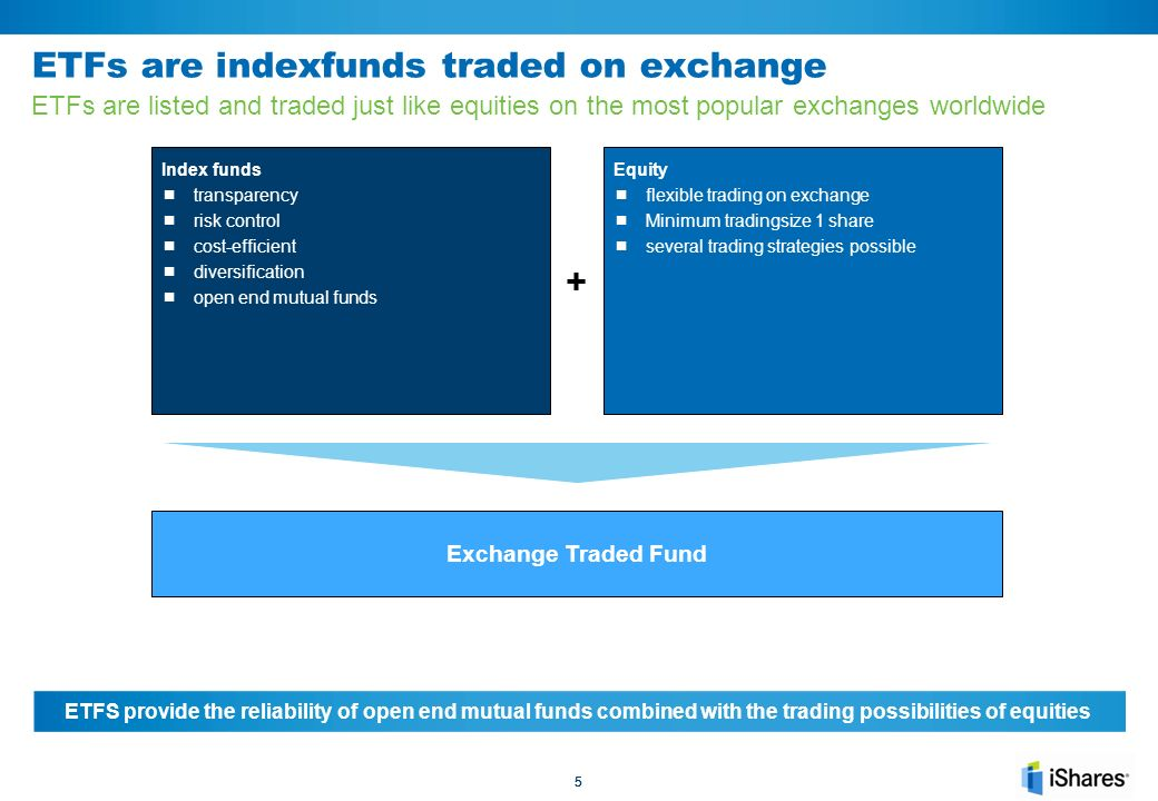 ETFs are indexfunds traded on exchange