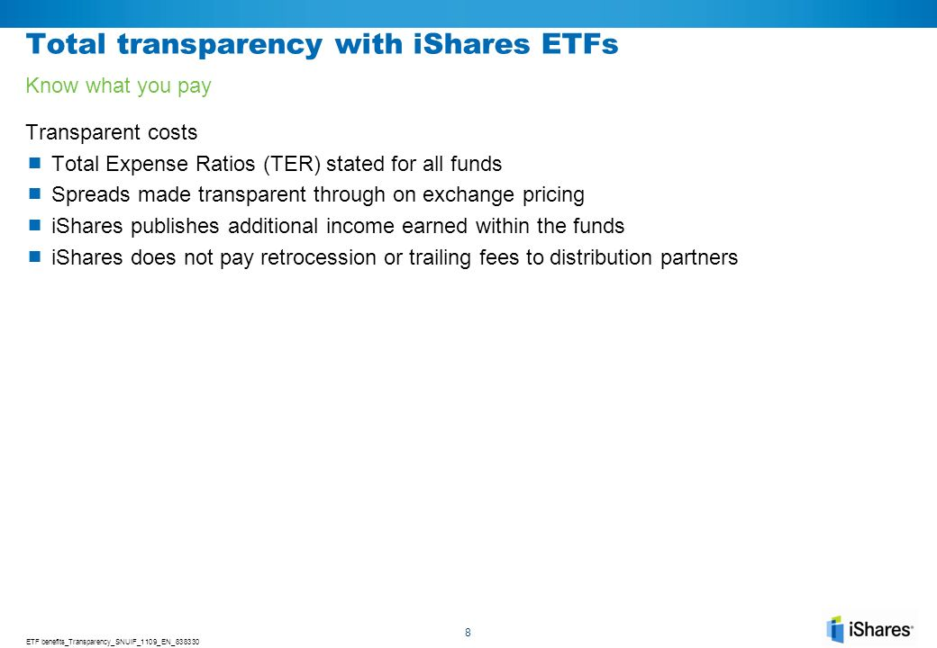 Total transparency with iShares ETFs