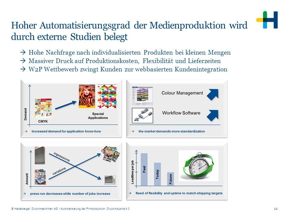 Hoher Automatisierungsgrad der Medienproduktion wird durch externe Studien belegt