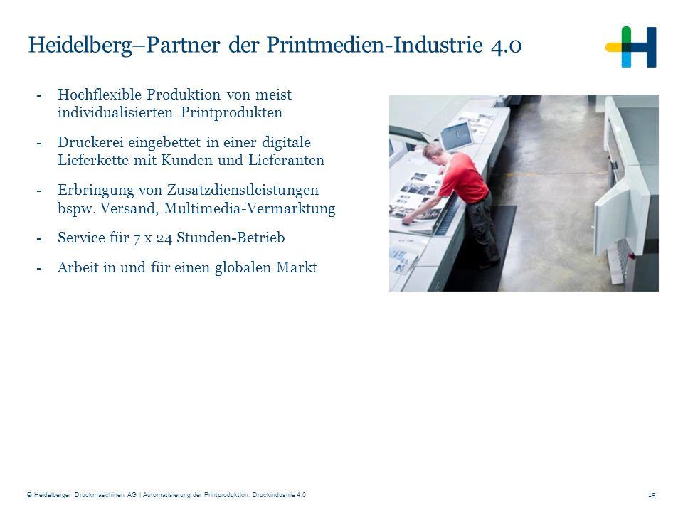 Heidelberg–Partner der Printmedien-Industrie 4.0