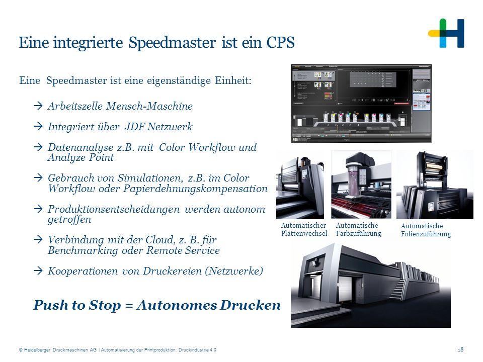 Eine integrierte Speedmaster ist ein CPS