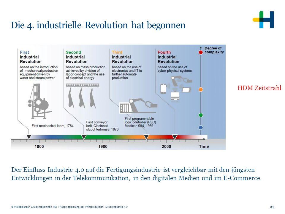 Die 4. industrielle Revolution hat begonnen