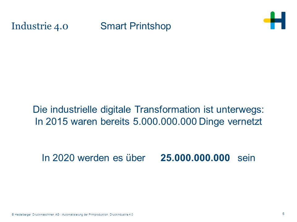 Industrie 4.0 Smart Printshop