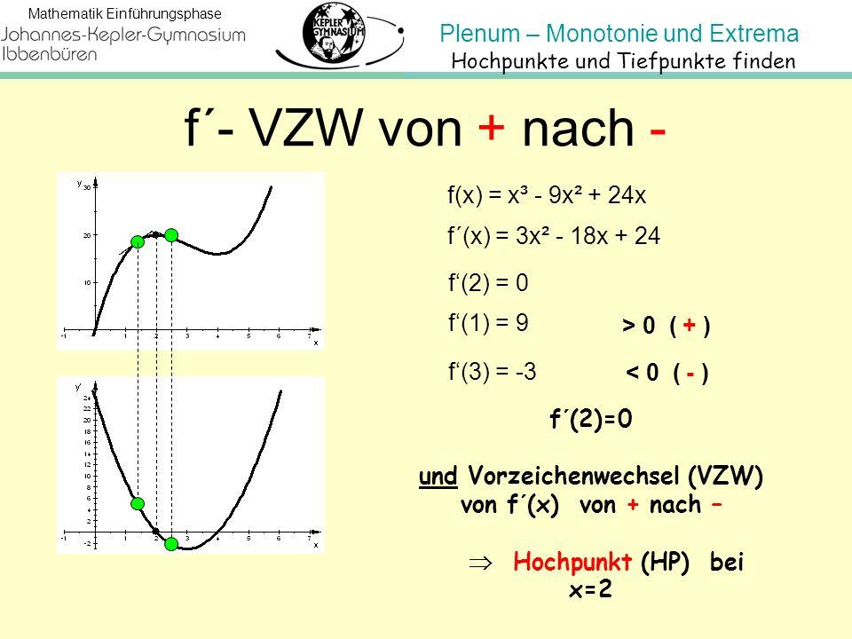 und Vorzeichenwechsel (VZW) von f´(x) von + nach –