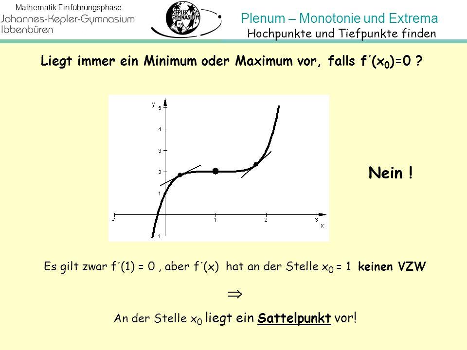 Liegt immer ein Minimum oder Maximum vor, falls f´(x0)=0