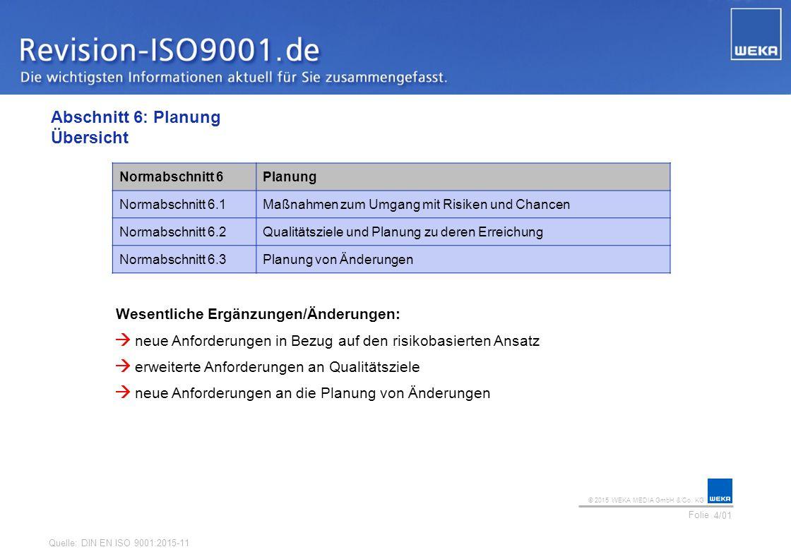 Abschnitt 6: Planung Übersicht