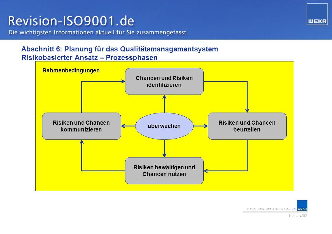 Abschnitt 6: Planung für das Qualitätsmanagementsystem Risikobasierter Ansatz – Prozessphasen