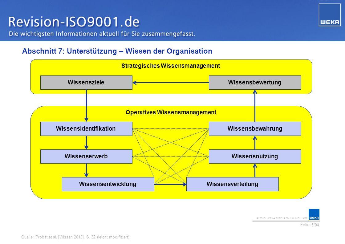 Abschnitt 7: Unterstützung – Wissen der Organisation