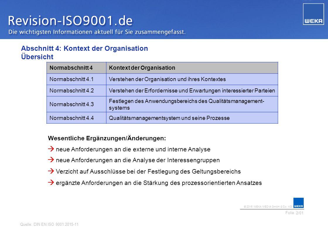 Abschnitt 4: Kontext der Organisation Übersicht