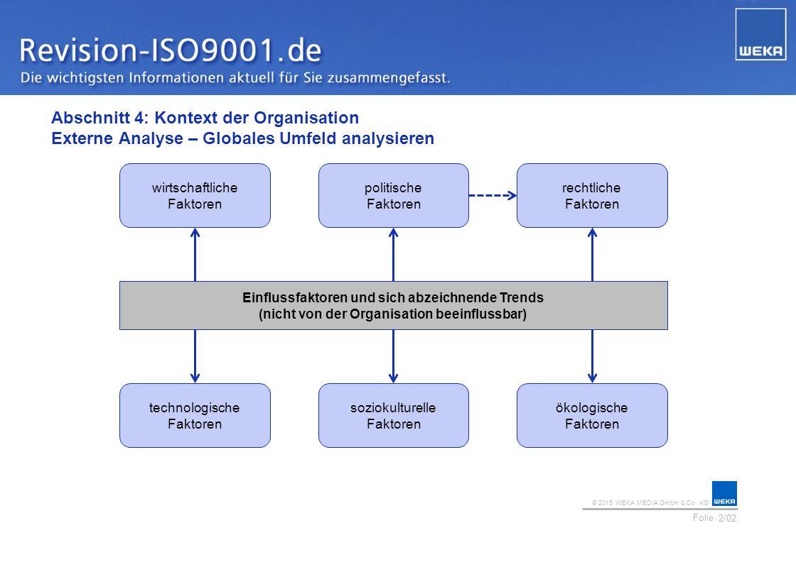 Abschnitt 4: Kontext der Organisation Externe Analyse – Globales Umfeld analysieren