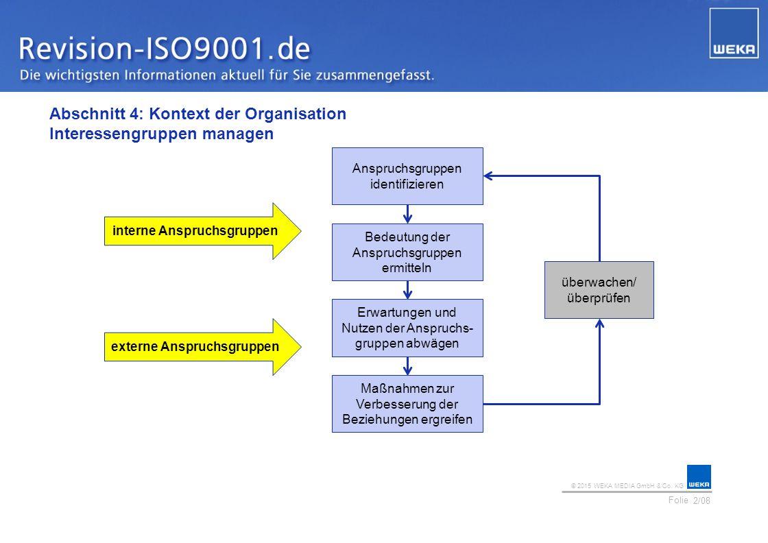Abschnitt 4: Kontext der Organisation Interessengruppen managen