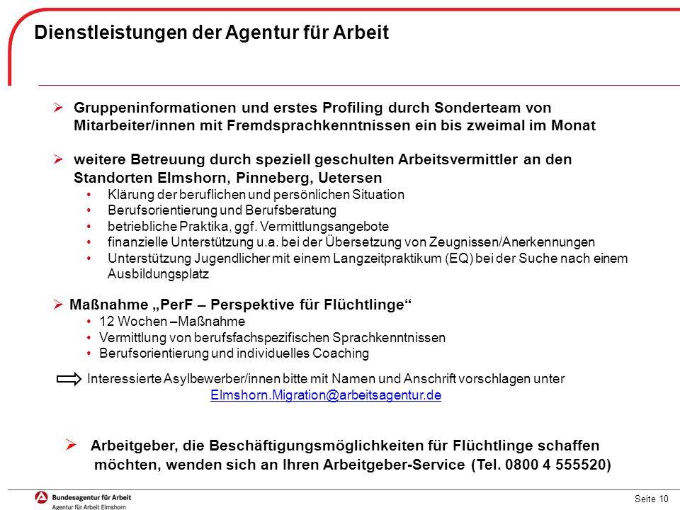 Dienstleistungen der Agentur für Arbeit