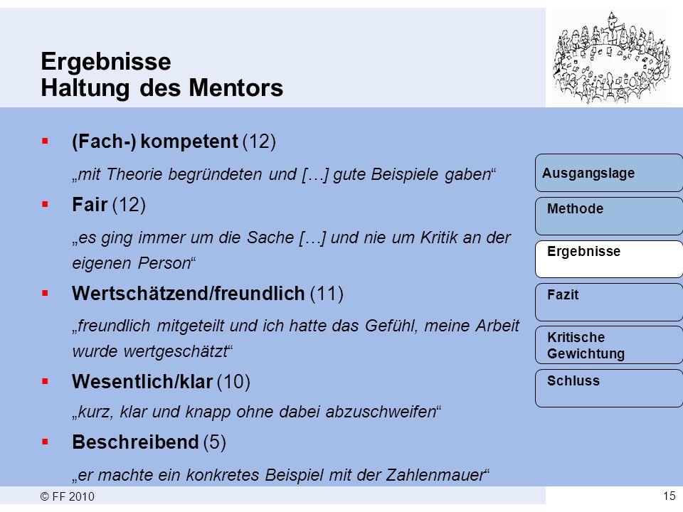 Ergebnisse Haltung des Mentors