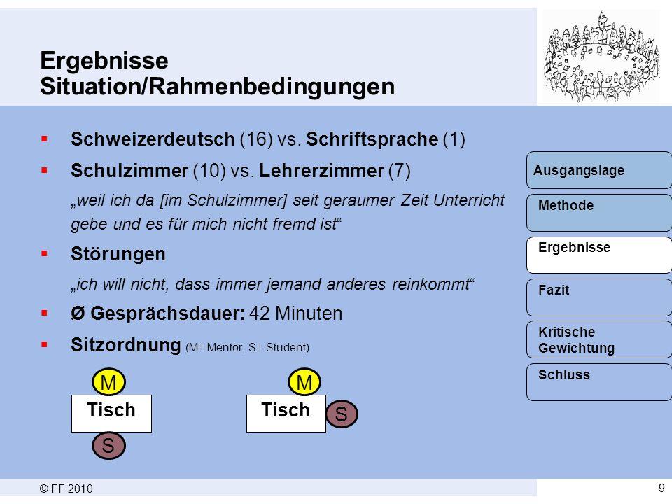 Ergebnisse Situation/Rahmenbedingungen