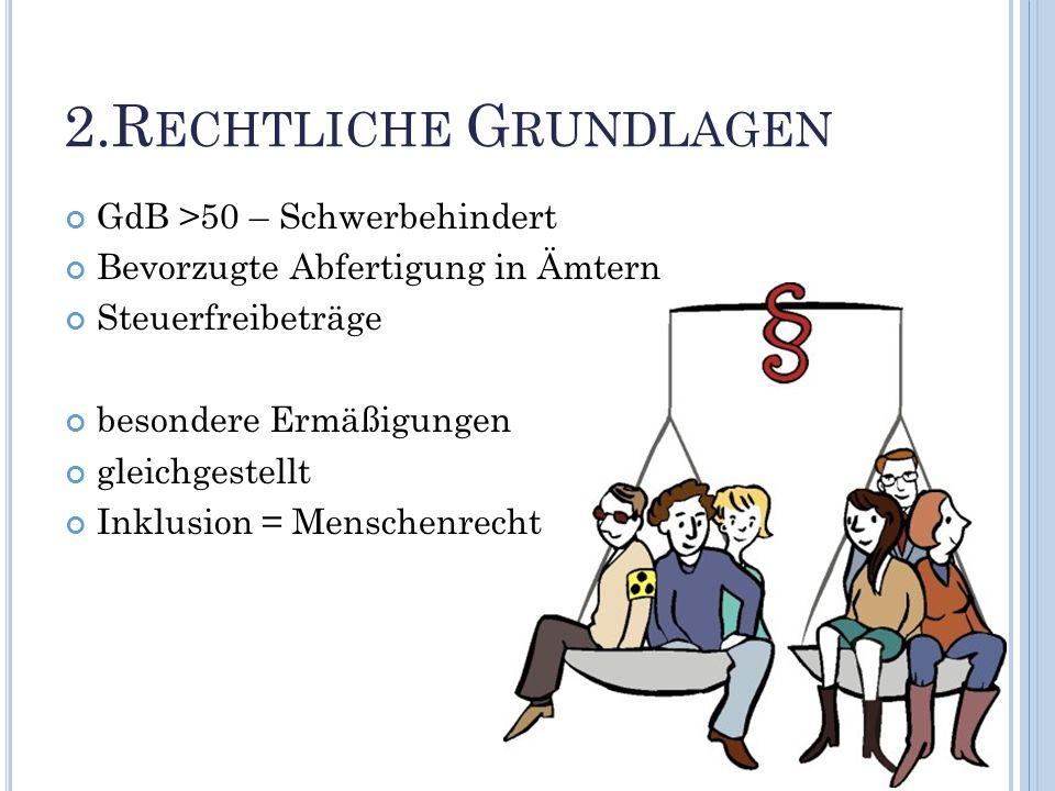 2.Rechtliche Grundlagen