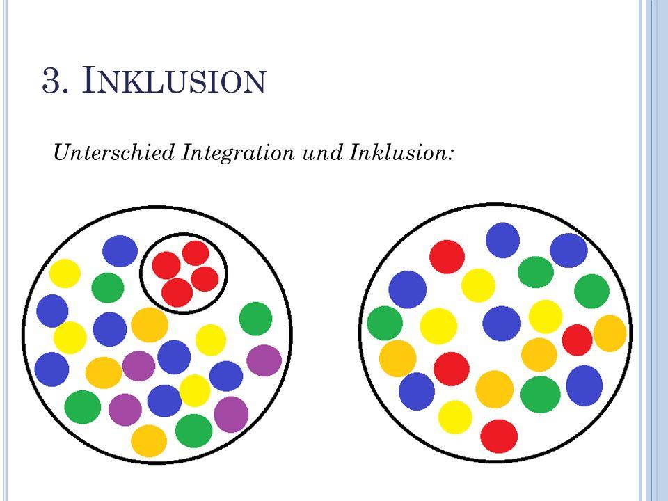 3. Inklusion Unterschied Integration und Inklusion: