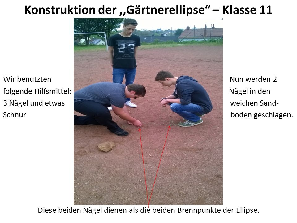 Konstruktion der ,,Gärtnerellipse – Klasse 11
