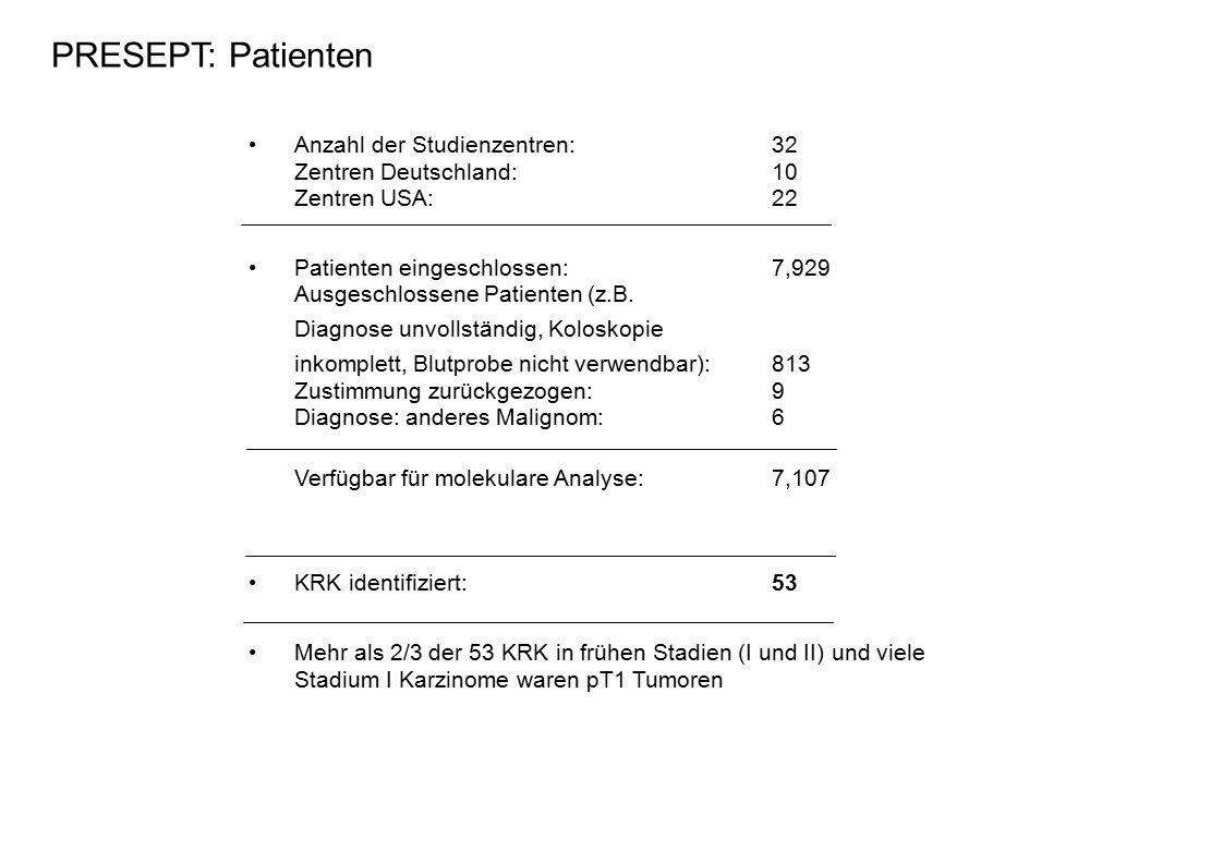 PRESEPT: Patienten Anzahl der Studienzentren: 32 Zentren Deutschland: 10 Zentren USA: 22.