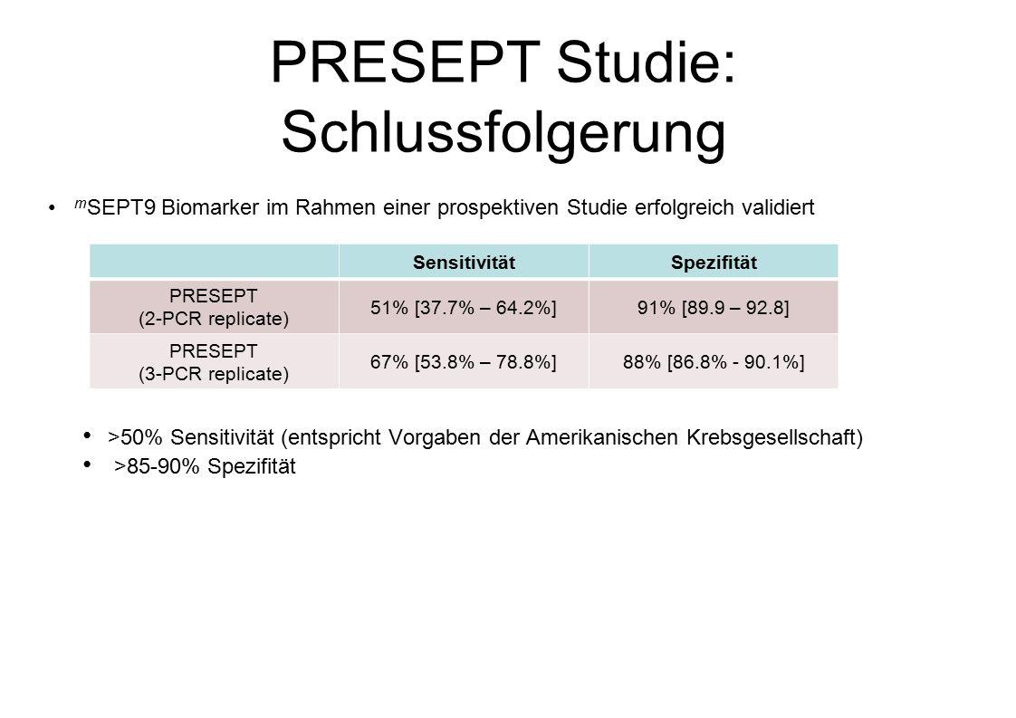 PRESEPT Studie: Schlussfolgerung