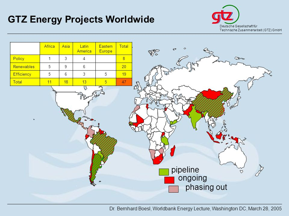 GTZ Energy Projects Worldwide