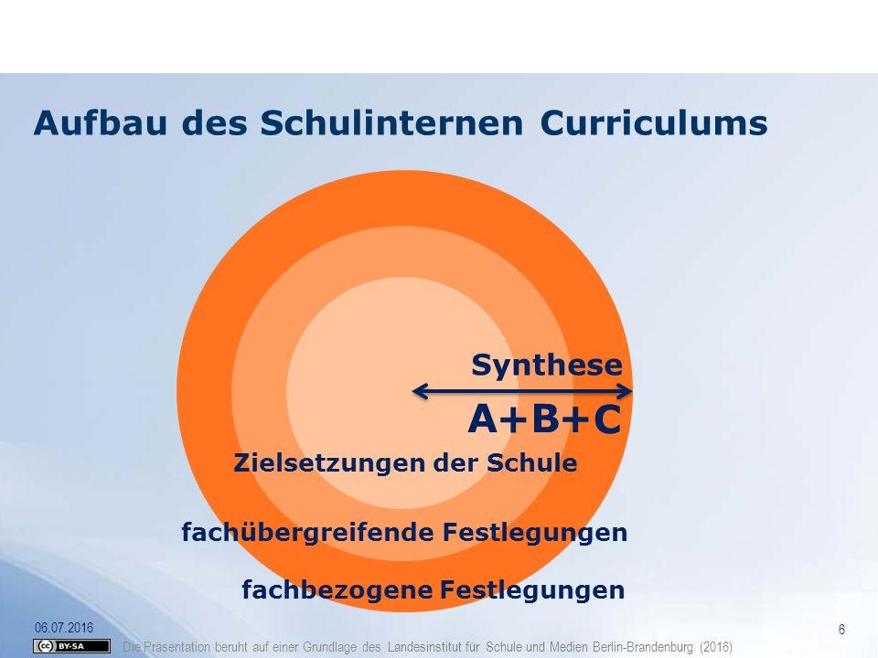 Aufbau des Schulinternen Curriculums