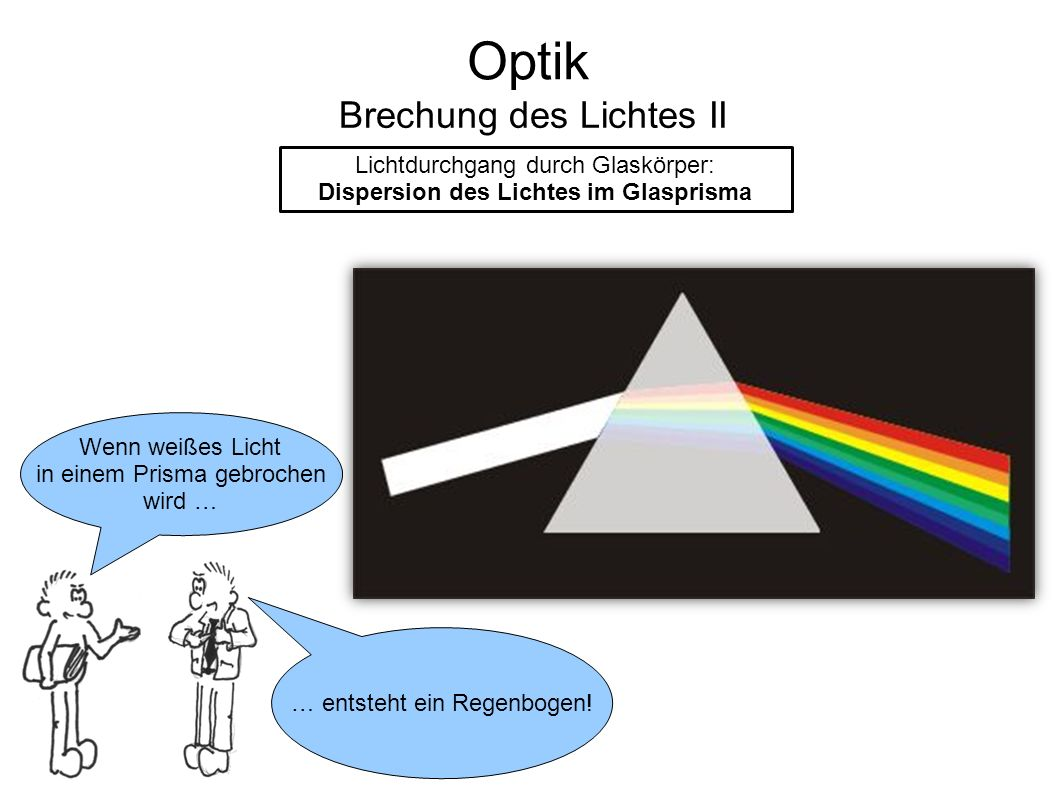 Dispersion des Lichtes im Glasprisma