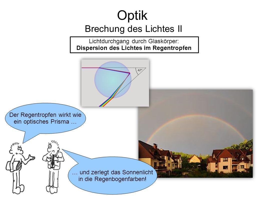 Dispersion des Lichtes im Regentropfen