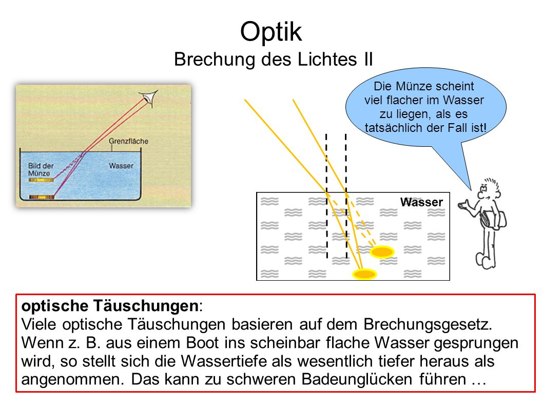 Optik Brechung des Lichtes II optische Täuschungen: