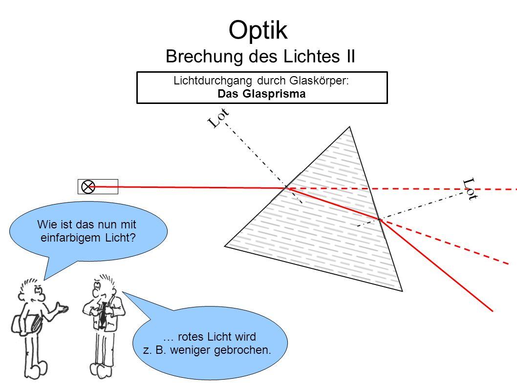 Optik Brechung des Lichtes II Lichtdurchgang durch Glaskörper: