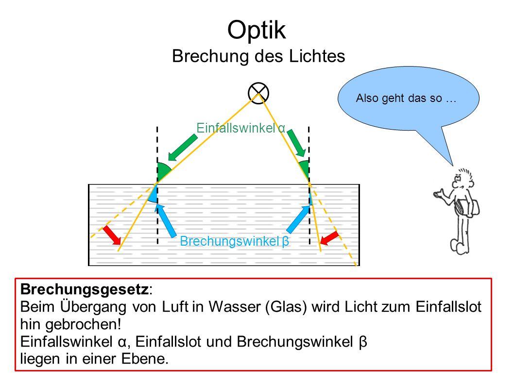 Optik Brechung des Lichtes Brechungsgesetz: