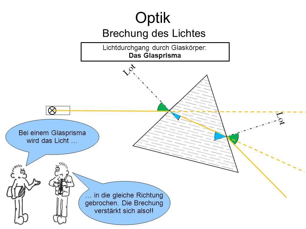Optik Brechung des Lichtes Lichtdurchgang durch Glaskörper: