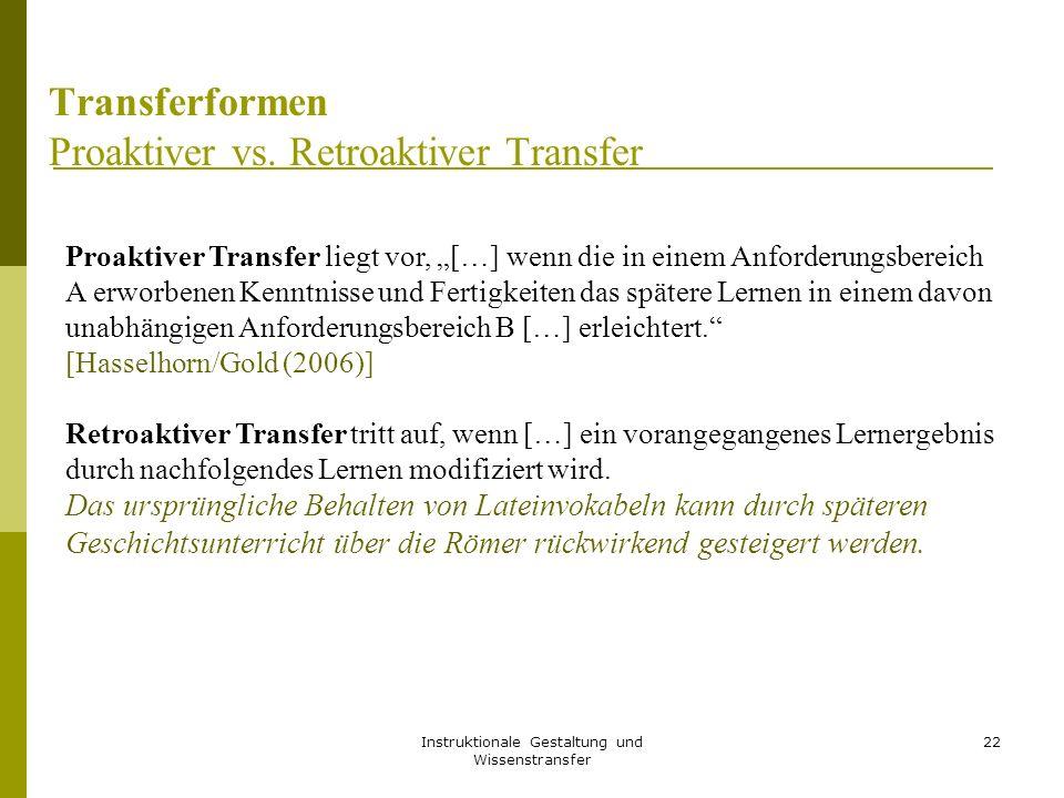Transferformen Proaktiver vs. Retroaktiver Transfer