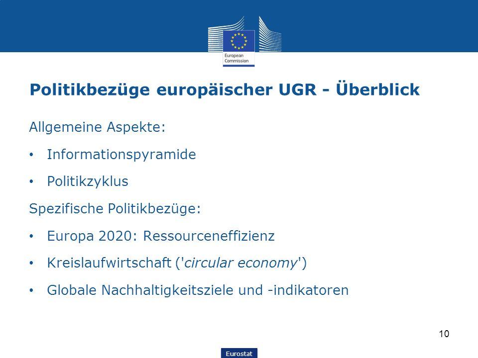 Politikbezüge europäischer UGR - Überblick