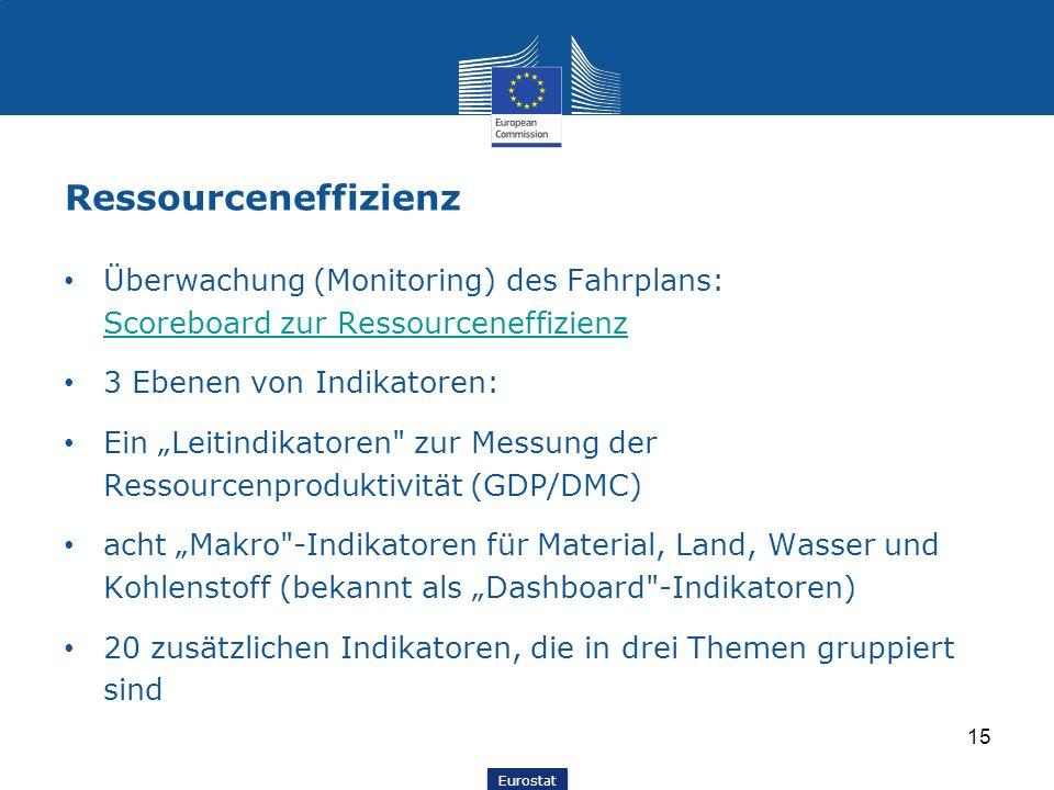 Ressourceneffizienz Überwachung (Monitoring) des Fahrplans: Scoreboard zur Ressourceneffizienz. 3 Ebenen von Indikatoren: