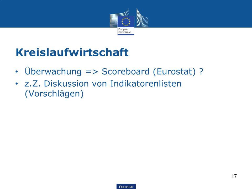 Kreislaufwirtschaft Überwachung => Scoreboard (Eurostat)