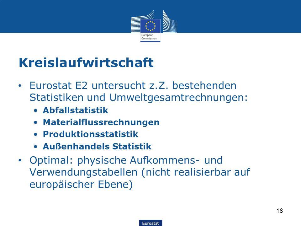 Kreislaufwirtschaft Eurostat E2 untersucht z.Z. bestehenden Statistiken und Umweltgesamtrechnungen: