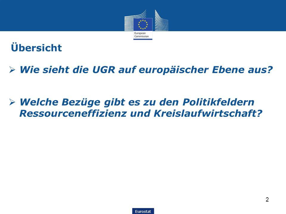 Übersicht Wie sieht die UGR auf europäischer Ebene aus.