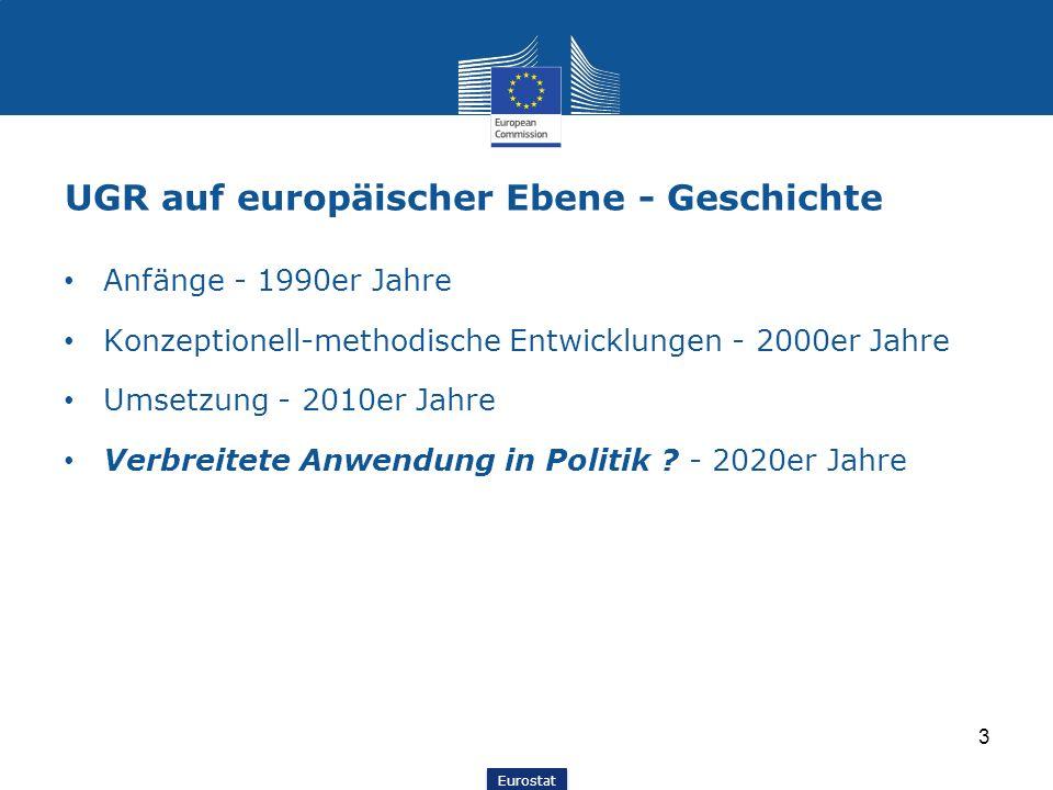 UGR auf europäischer Ebene - Geschichte