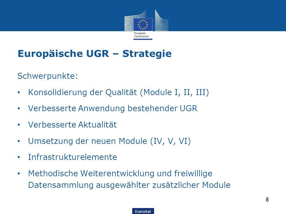 Europäische UGR – Strategie
